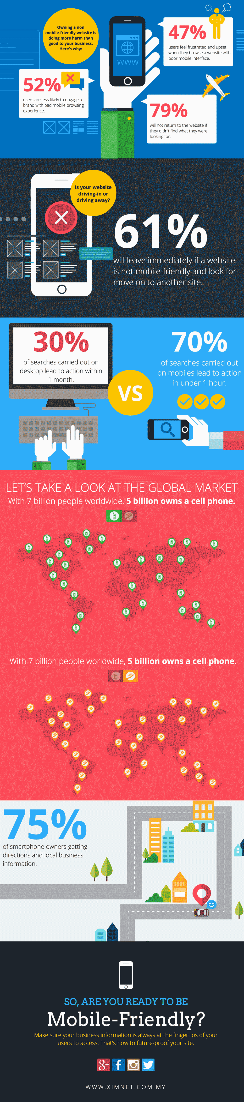 Mobile-ready-infographic