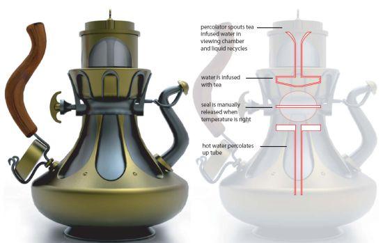 steampunk teapot 03