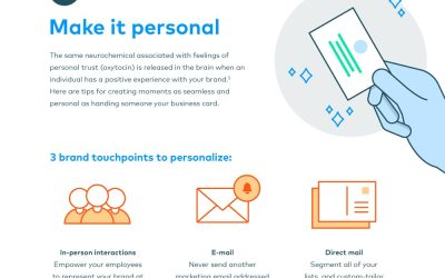 Business Branding: How to Create a Winning Visual Identity
