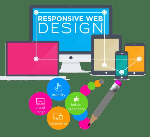 Smart Website Design is the Cornerstone of Online Marketing