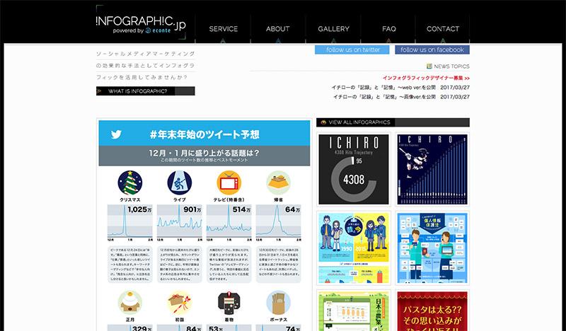 infographic.jp