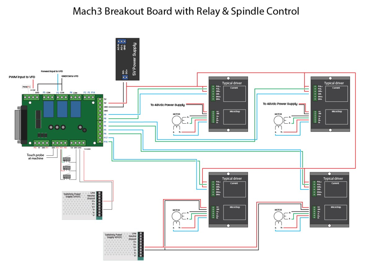 complete wiring diagram cnc 6 axis interface breakout board with relay and spindle control the blog [ 1200 x 872 Pixel ]
