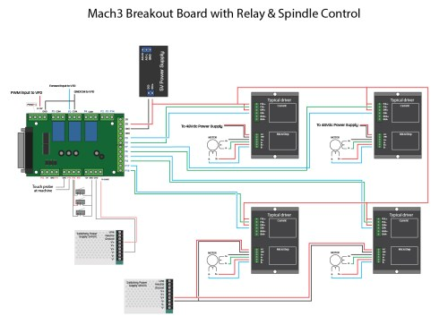 small resolution of complete wiring diagram cnc 6 axis interface breakout board with mach3 cnc board wiring diagram