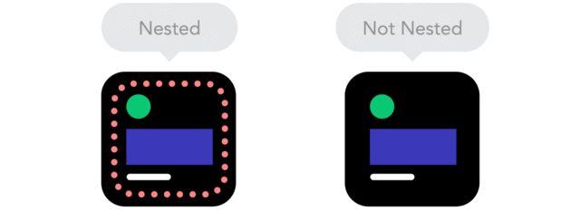 3038367-inline-i-5-9-gifs-that-explain-responsive-design-brilliantly-05nested-vs-not-nested-1-copy