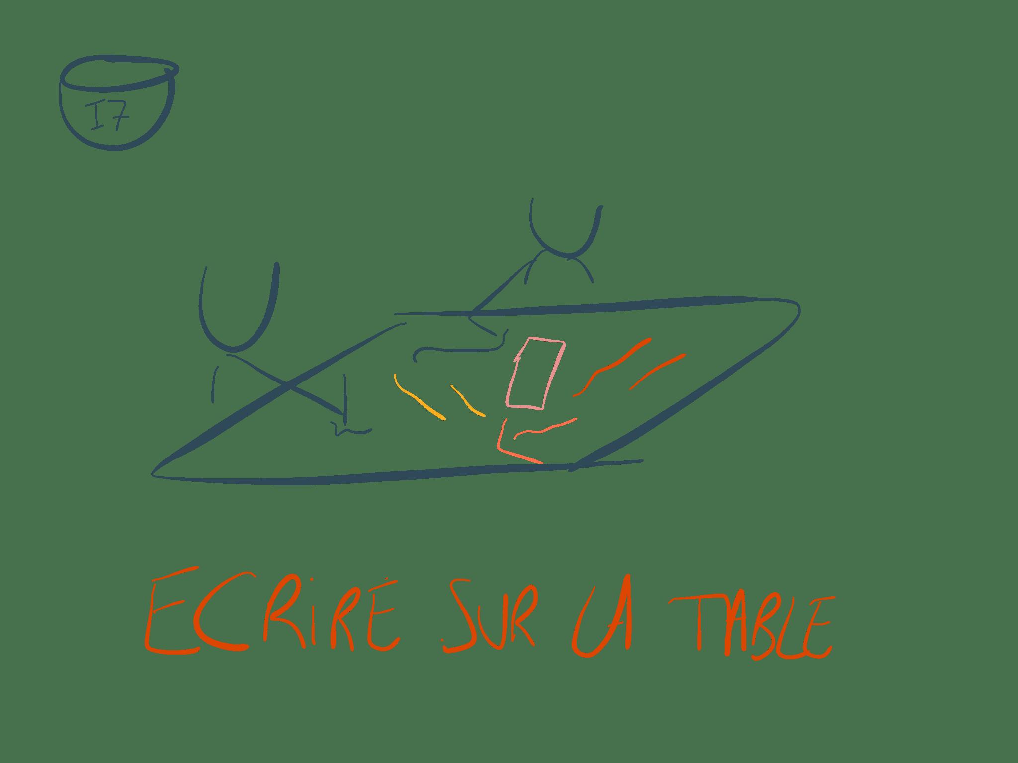 I7 – Ecrire sur la table