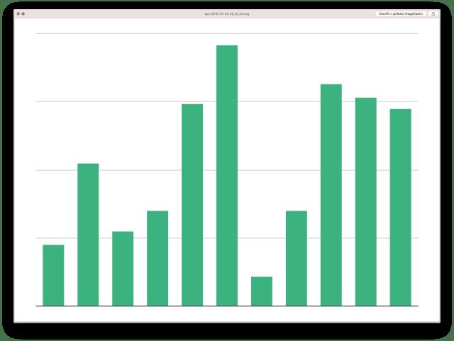 Výsledek si můžete uložit jako SVG a použít jej tak snadno ve svých návrzích