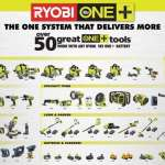 ryobi-one-plus-lineup