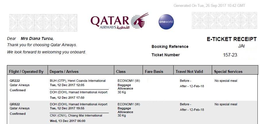 Documente pentru viza de Thailanda - bilete de avion