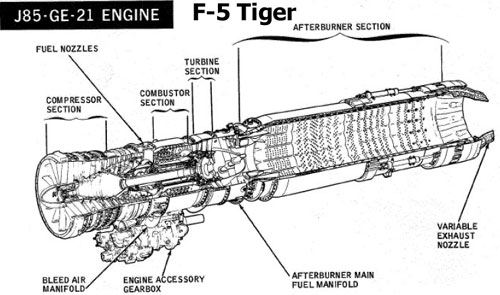Northrop F-5E F-5F Tiger Manual