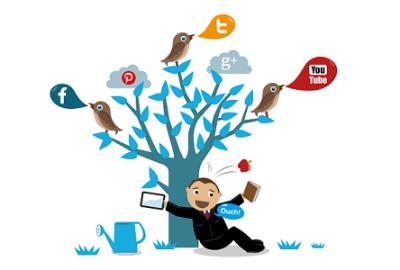 Sosyal Medya İle Markalaşmak