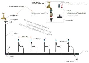 Tips For Positioning A Garden Micro Sprinkler System