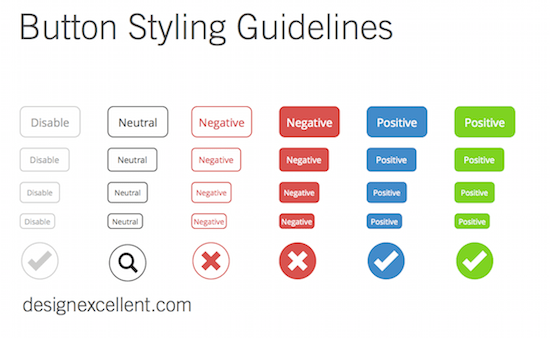 button-guidelines