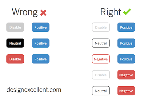 wrong-right-button-configuration
