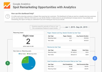 Google Analytics: Remarketing One Sheeter