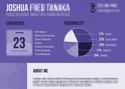 Joshua – Resume