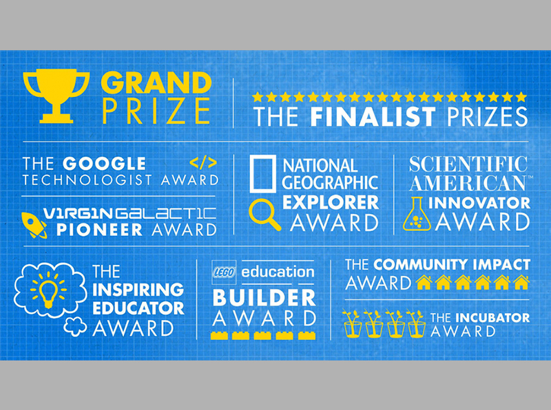 Google Science Fair Slides