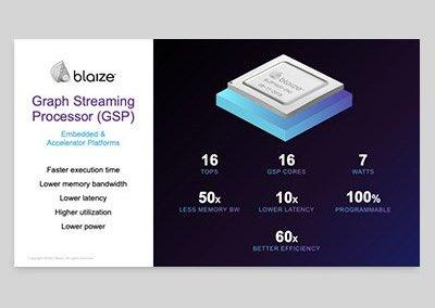 Blaize Products Launch Press Event Launch