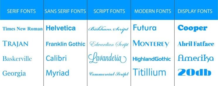Creative Fonts For Logo Designer