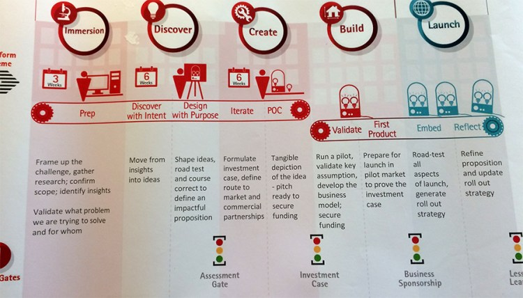 InnovationSprint_sm
