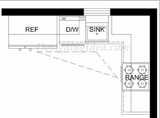 kitchen plans modern sink 37 l shaped designs layouts pictures designing idea layout with work triangle design