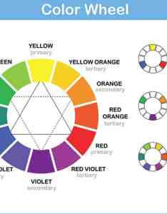 Color wheel chart picture with primary secondary and tertiary schemes also ultimate matching guide designing idea rh designingidea