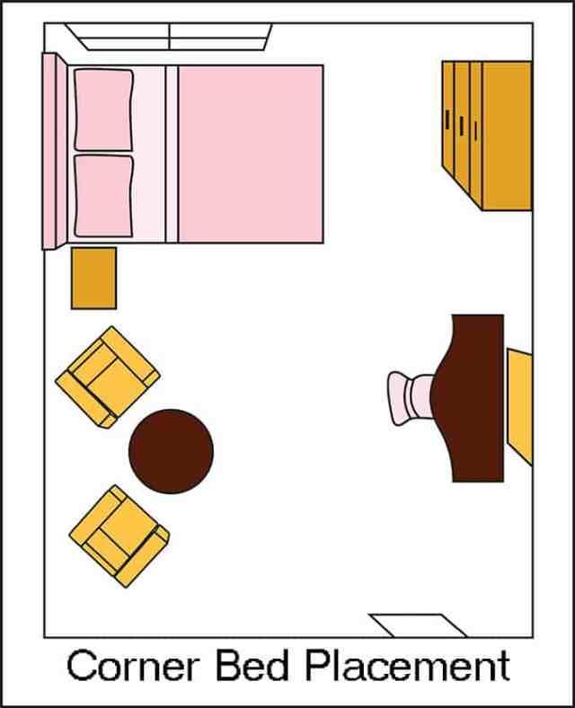 Köşe yatak yerleştirme