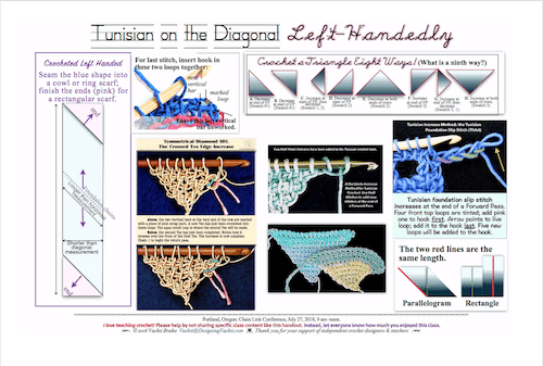 A 2018 half-sheet of reversed images from the class handout for Tunisian on the Diagonal.