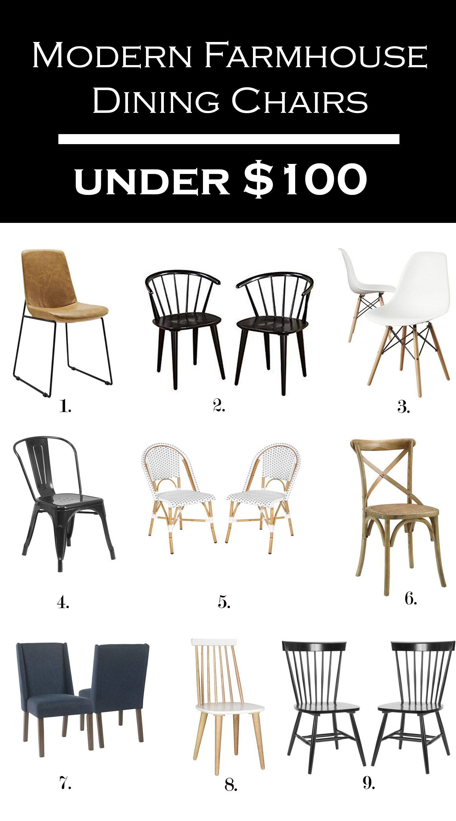 Outdoor Dining Sets Under 100