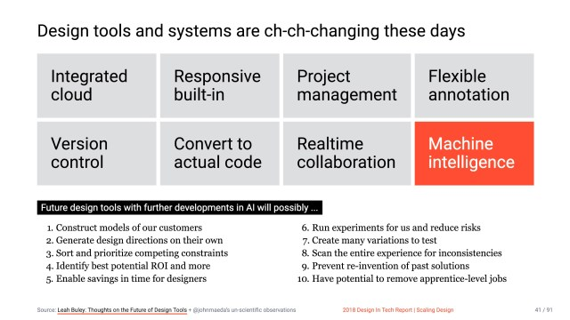 Slide of page 41 of the DesignInTech Report