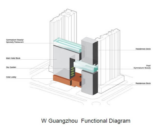 W-Guangzhou-diagram