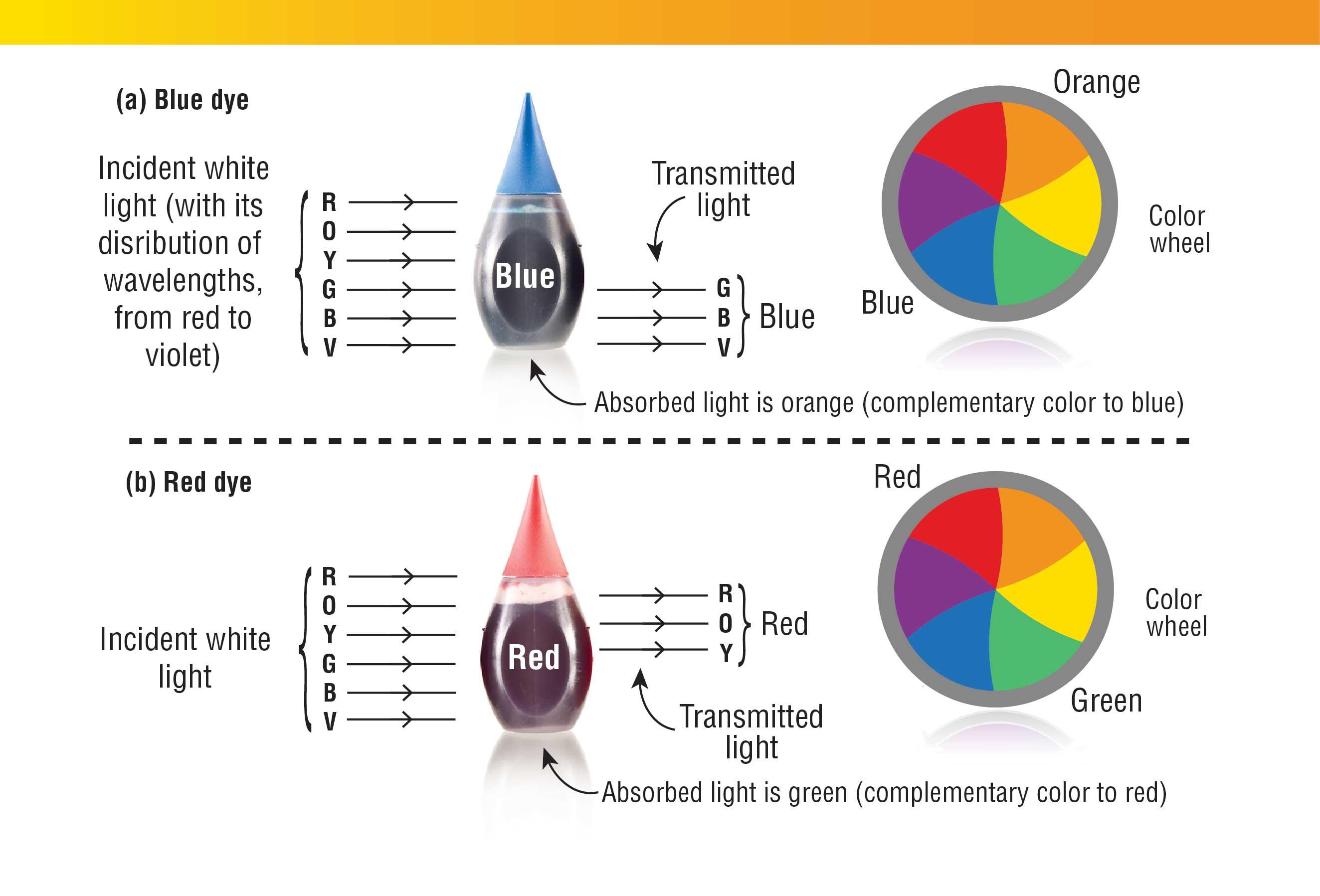 Molecule Coloring Download Molecule Coloring For Free