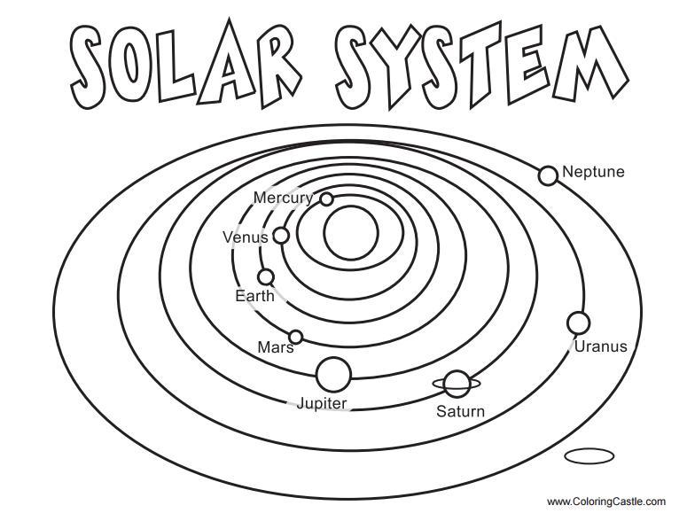 Solar coloring, Download Solar coloring