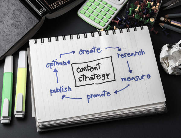 content marketing content strategy wilmington nc