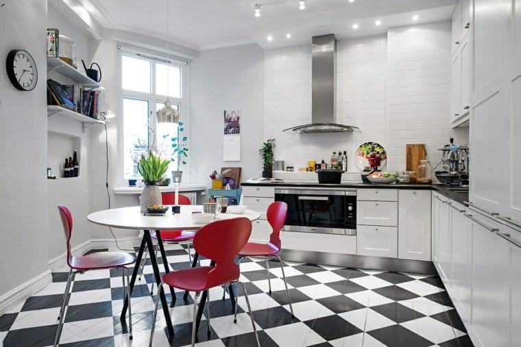 cuisine grise et rouge associations