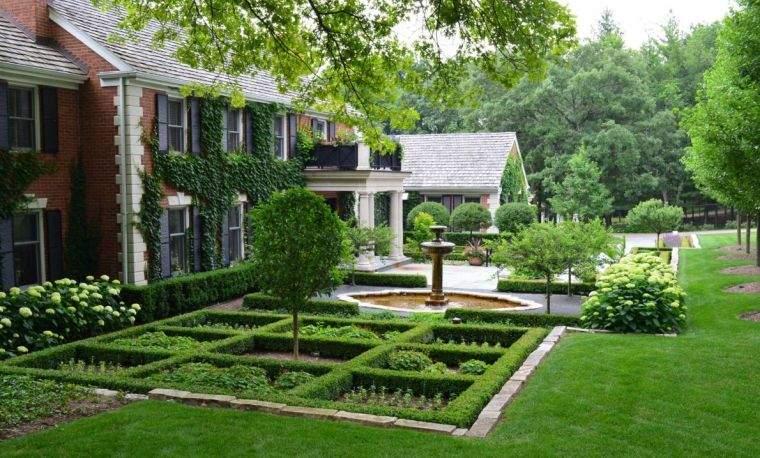 Paysage Jardin Exceptionnel Et Sophistiqu En 53 Ides
