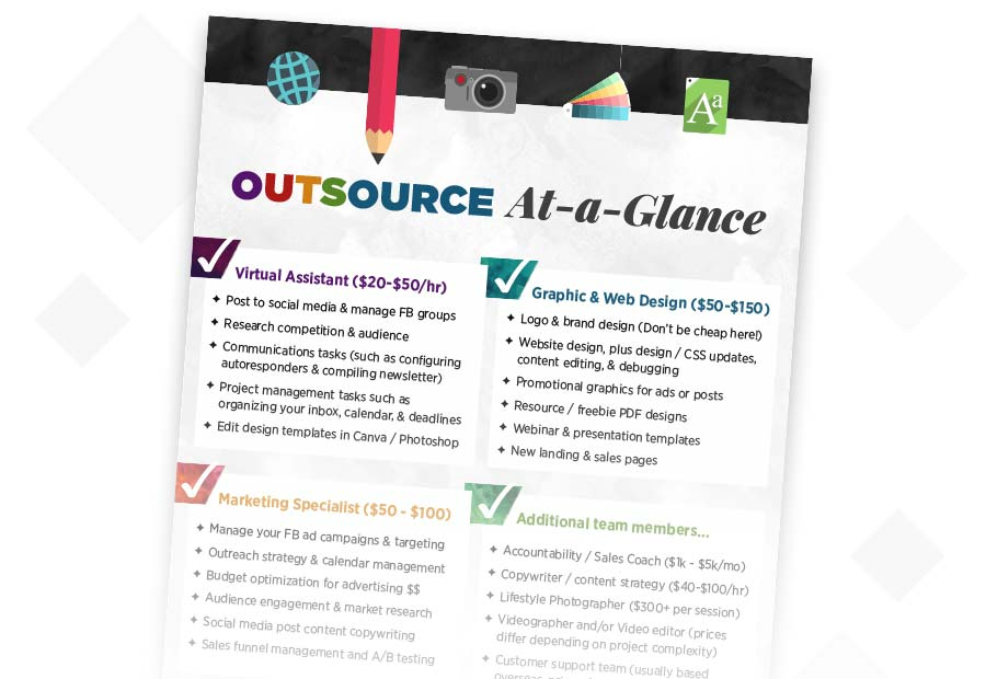 Outsource with Confidence cheatsheet