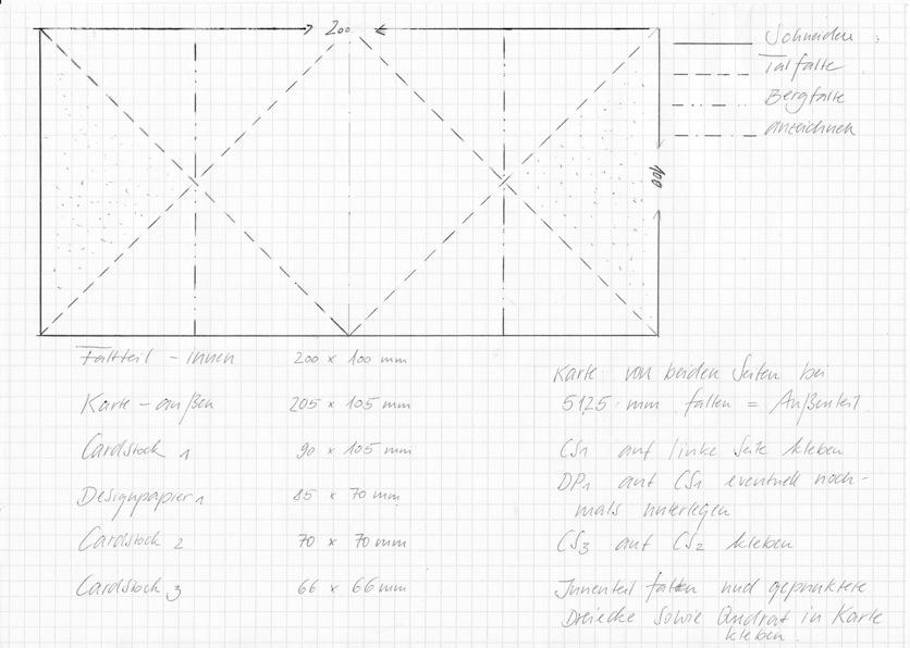 Anleitungen  Design mit Papier