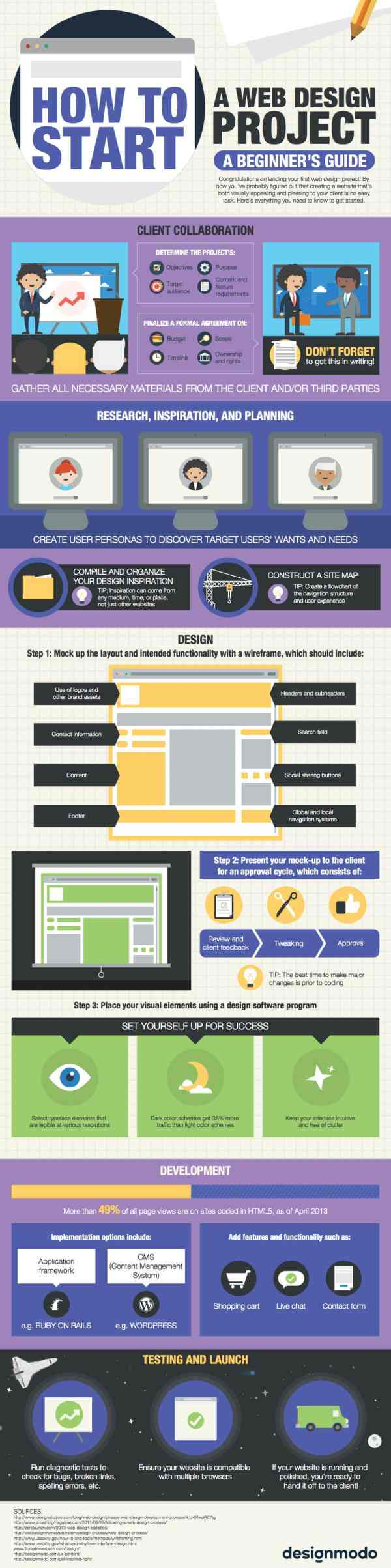 How to Start a Web Design Project