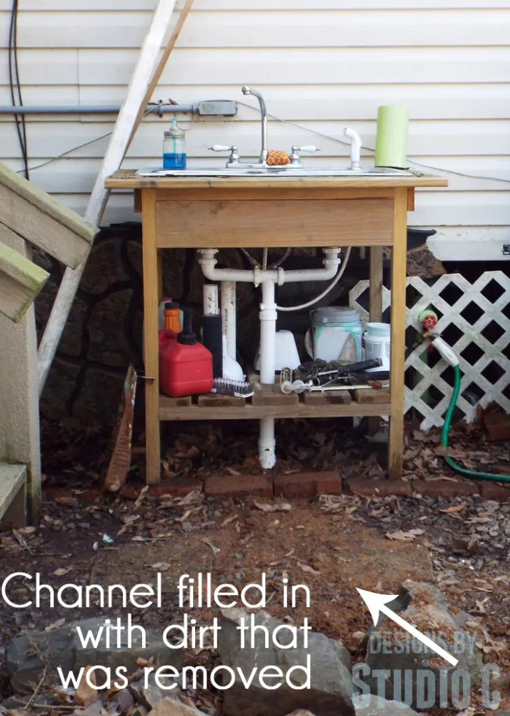 Install a Drain on an Outdoor Sink_Filled In