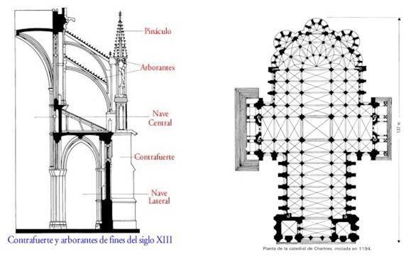 Gothic Architecture DOC Word Document • Designs CAD