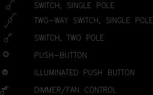 Electrical Symbols DWG Detail for AutoCAD • Designs CAD