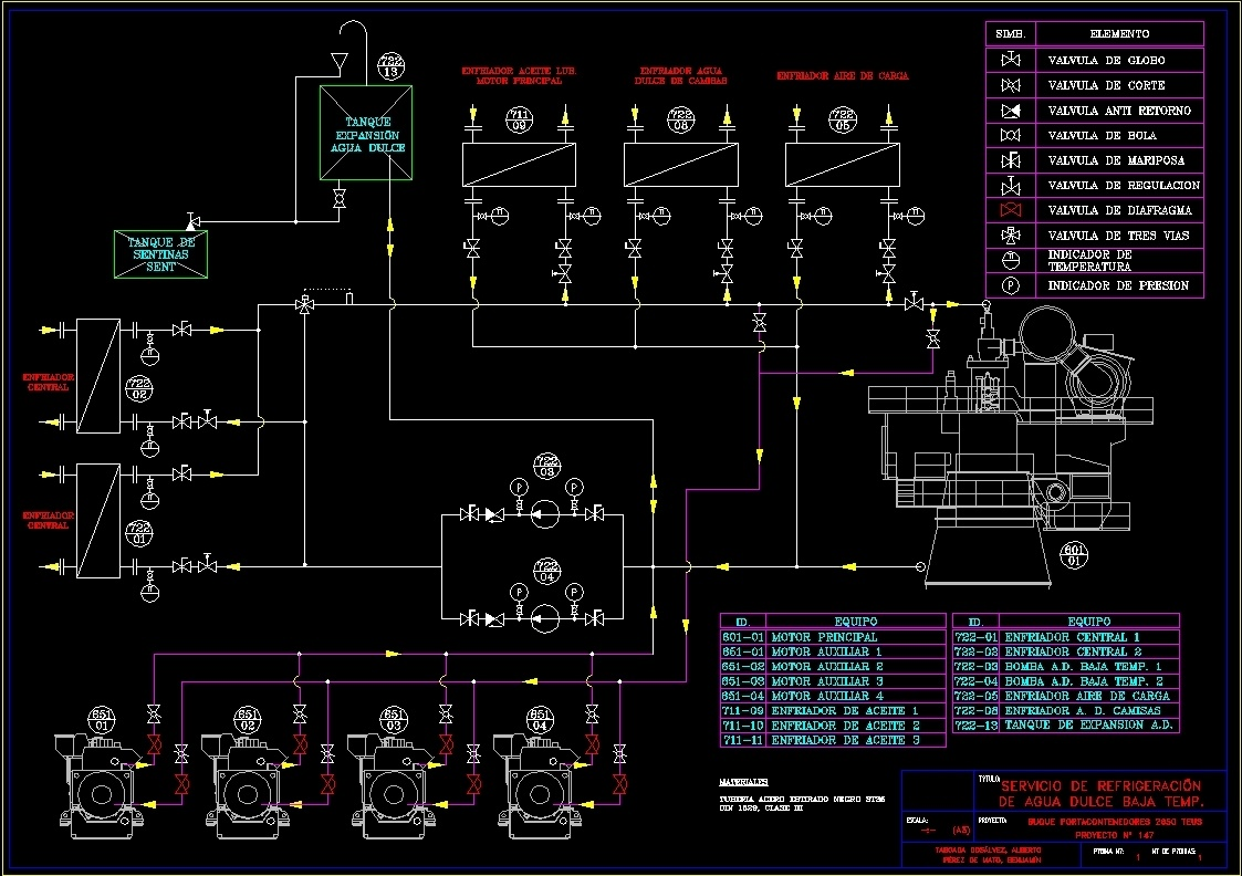 Container Ship DWG Plan for AutoCAD  Designs CAD