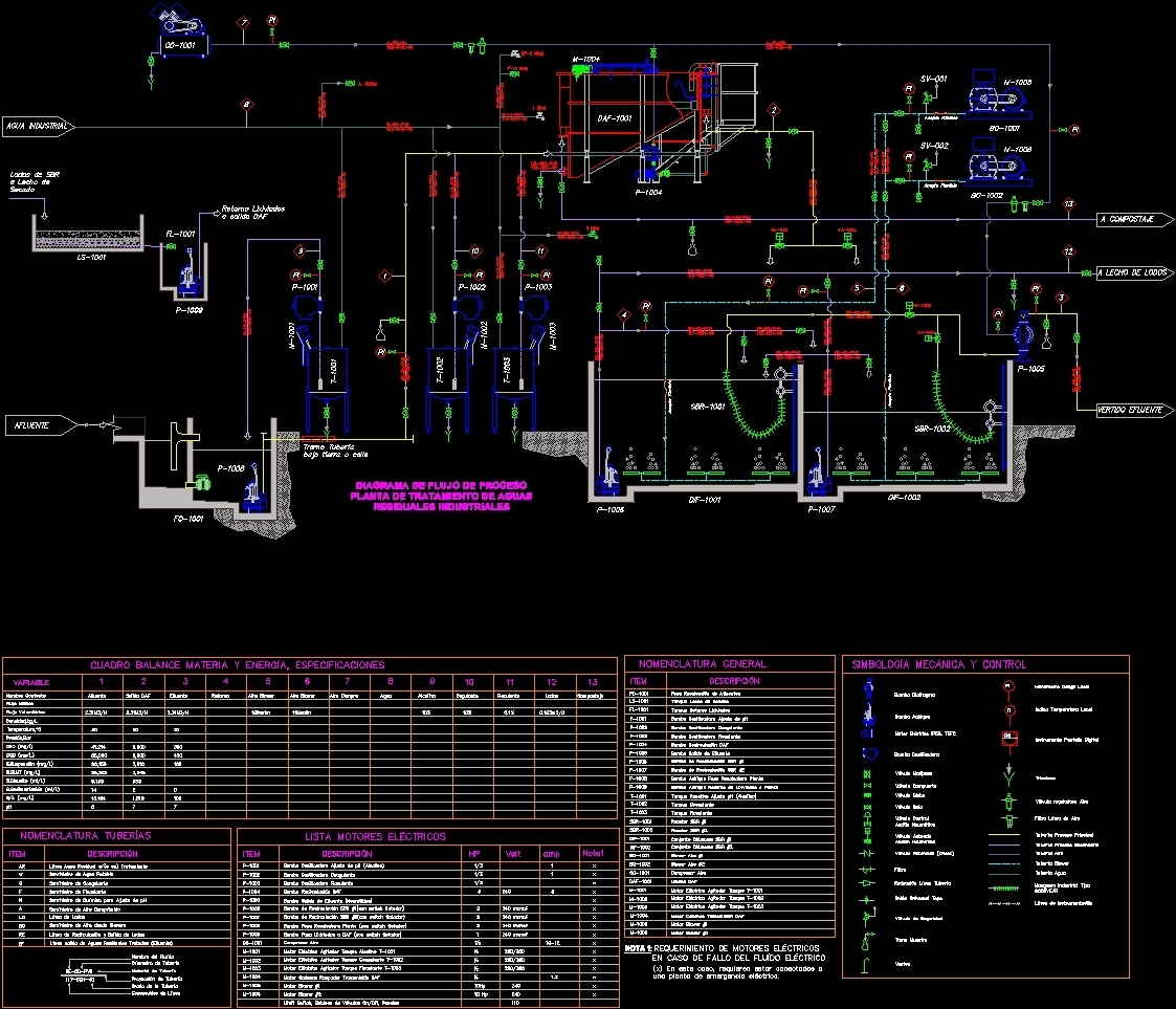 hight resolution of process flow diagram autocad wiring diagram show process flow diagram description process flow diagram autocad wiring