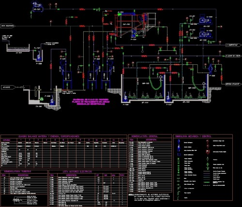 small resolution of process flow diagram autocad wiring diagram show process flow diagram description process flow diagram autocad wiring