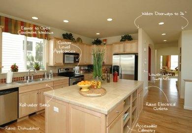 Universal Design For Kitchens