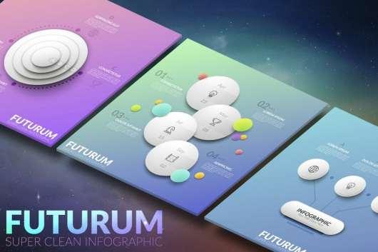 Futurum Infographic - White
