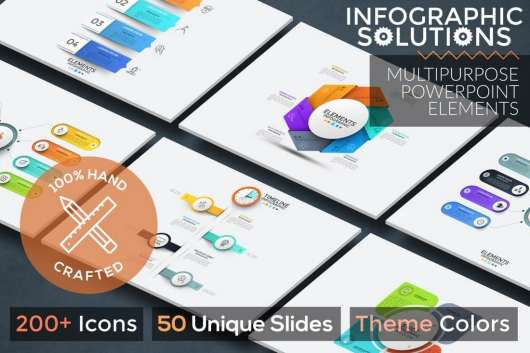 Infographic Solutions Powerpoint Infographic