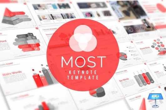 Most - Animated Keynote Template
