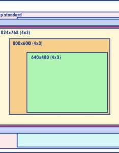Aspect ratio also understanding and working with design shack rh designshack