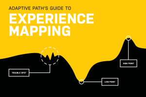A Guide to Experience Maps  Design Sojourn
